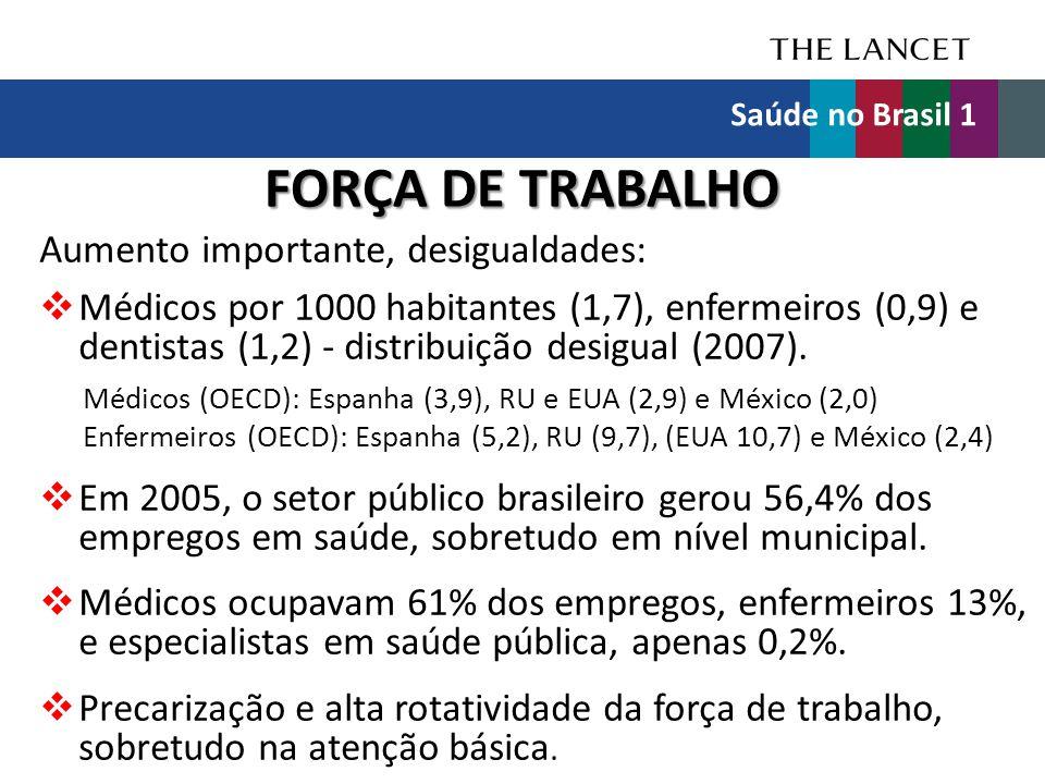 FORÇA DE TRABALHO Aumento importante, desigualdades: