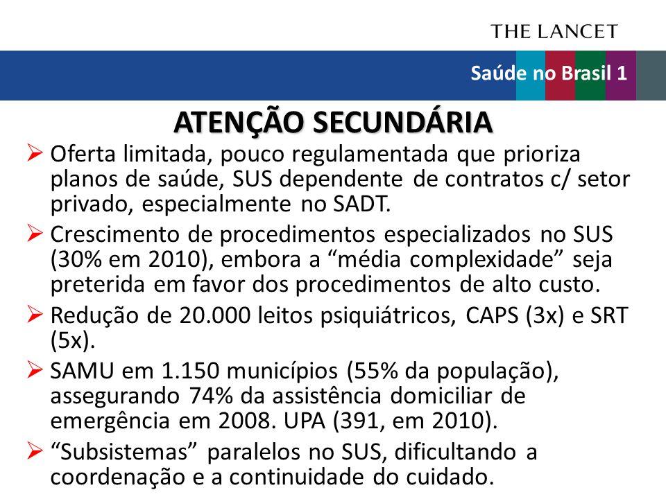 Saúde no Brasil 1 ATENÇÃO SECUNDÁRIA.