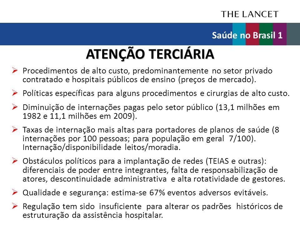 Saúde no Brasil 1 ATENÇÃO TERCIÁRIA.