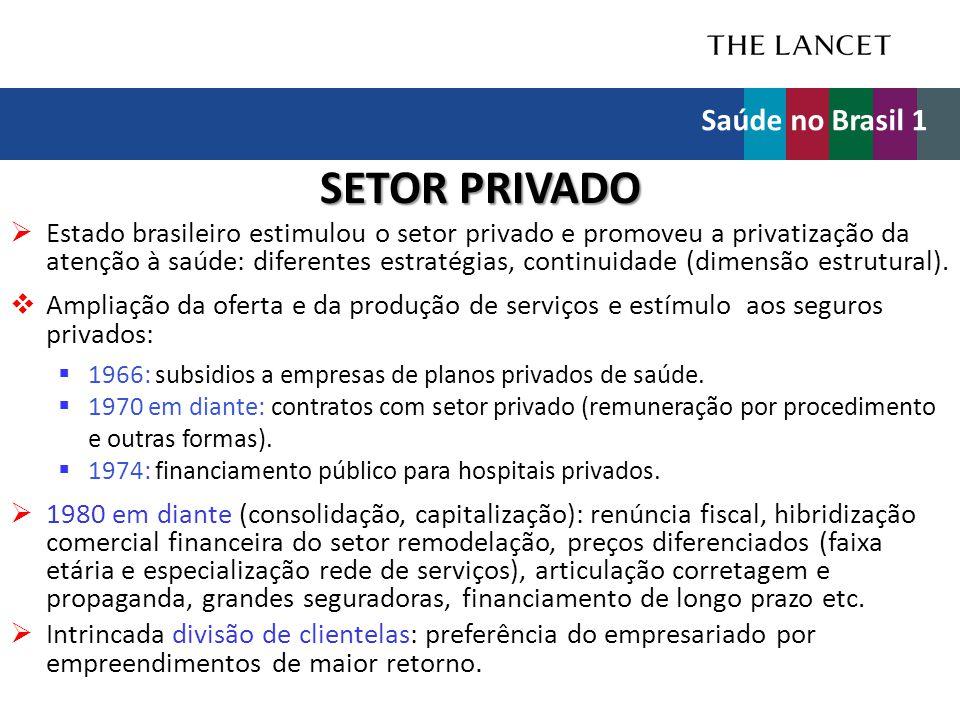 SETOR PRIVADO Saúde no Brasil 1