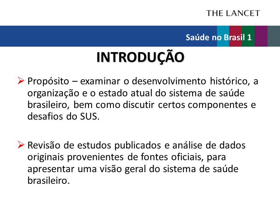 Saúde no Brasil 1 INTRODUÇÃO.