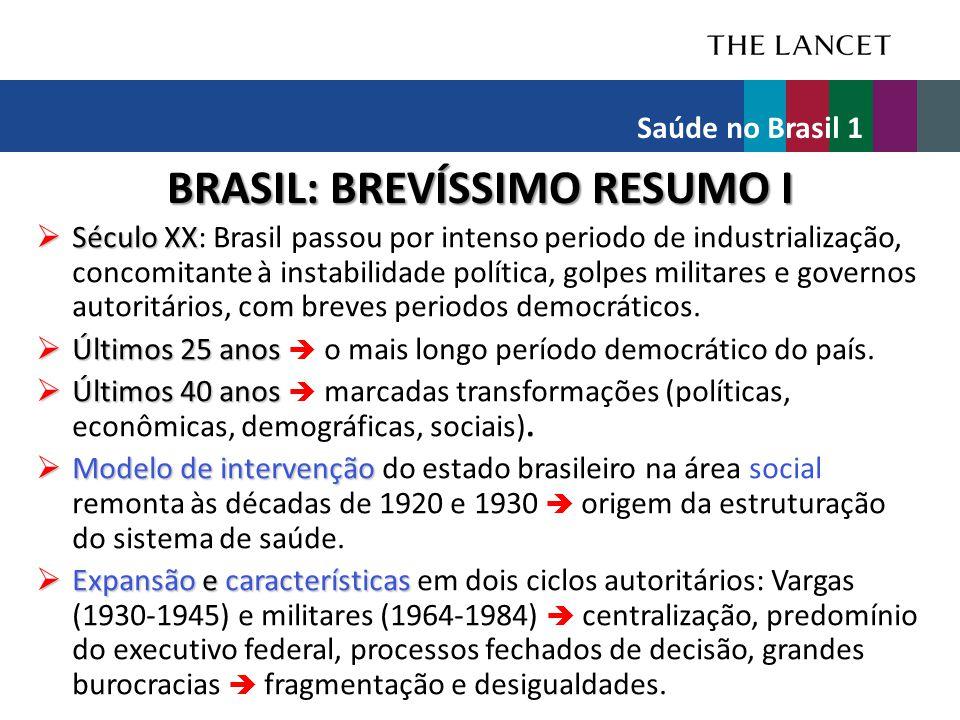 BRASIL: BREVÍSSIMO RESUMO I
