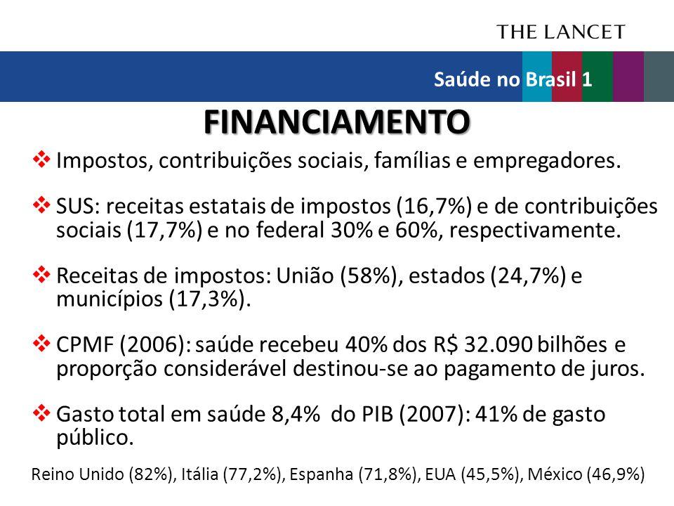 Saúde no Brasil 1 FINANCIAMENTO. Impostos, contribuições sociais, famílias e empregadores.