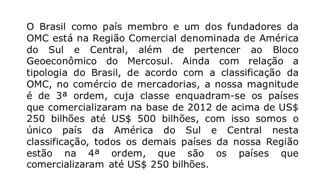 O Brasil como país membro e um dos fundadores da OMC está na Região Comercial denominada de América do Sul e Central, além de pertencer ao Bloco Geoeconômico do Mercosul.