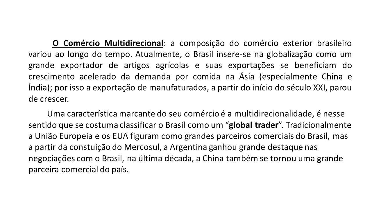 composição do comércio exterior brasileiro variou ao longo do tempo