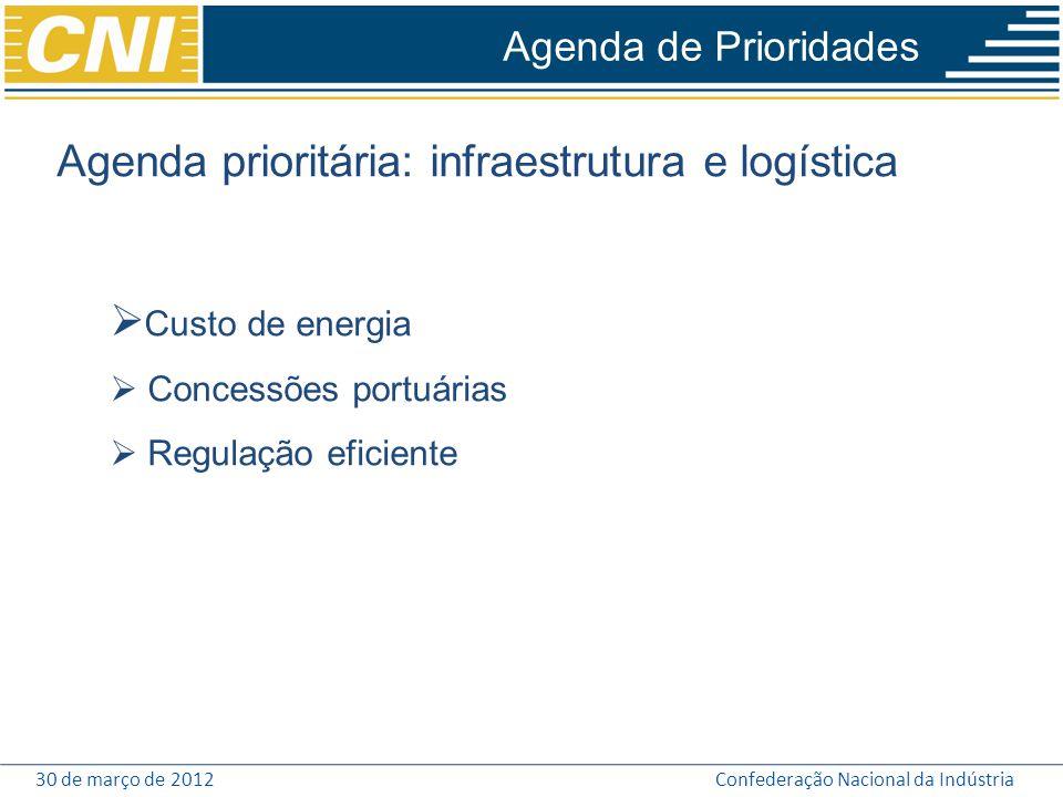 Agenda prioritária: infraestrutura e logística