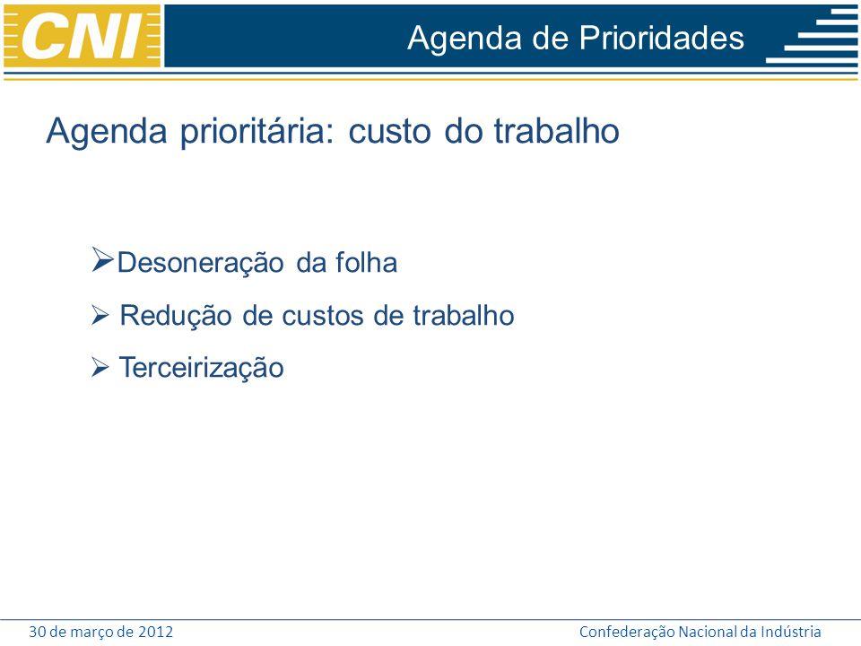 Agenda prioritária: custo do trabalho