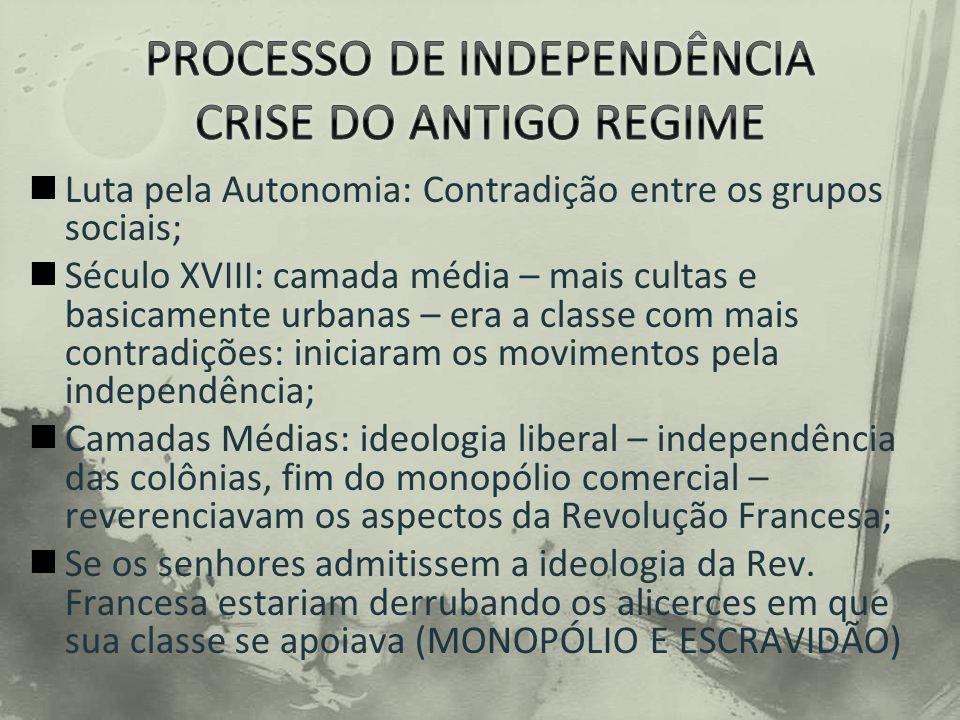 PROCESSO DE INDEPENDÊNCIA CRISE DO ANTIGO REGIME