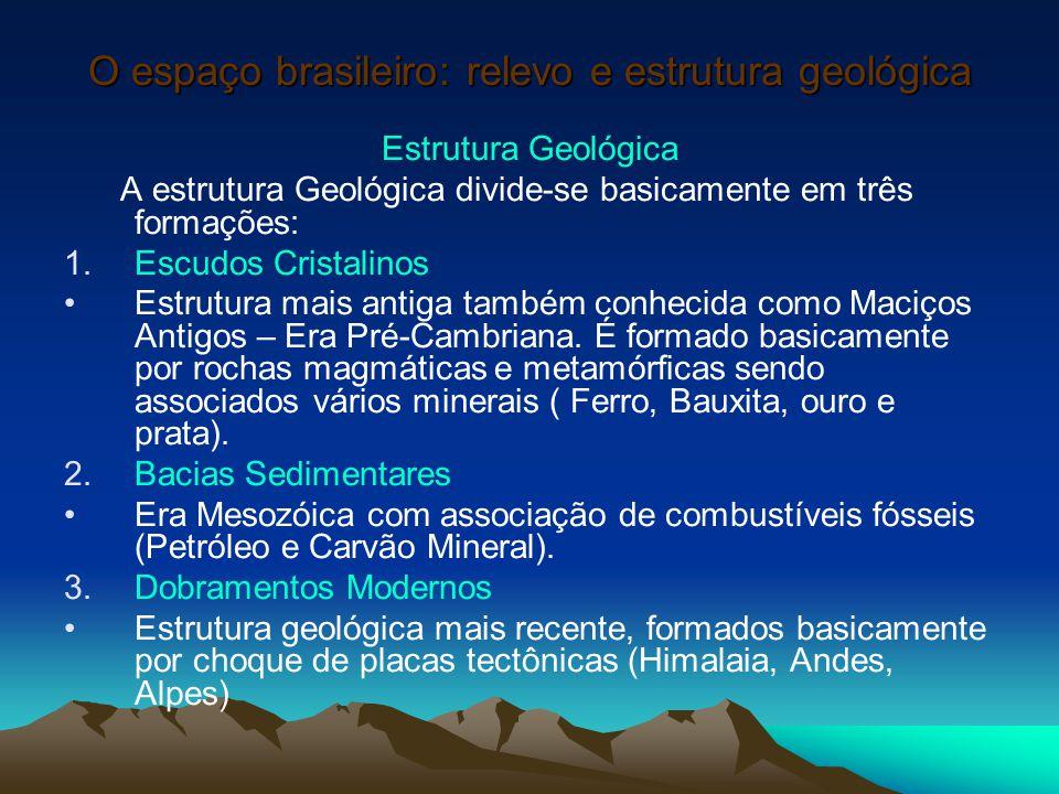 O espaço brasileiro: relevo e estrutura geológica