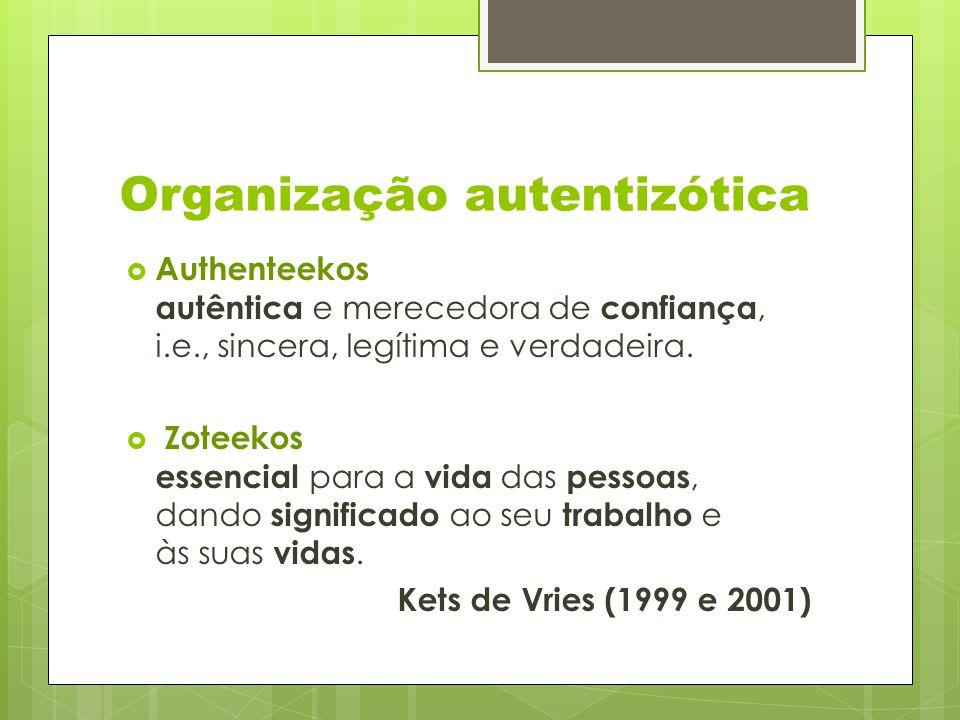 Organização autentizótica