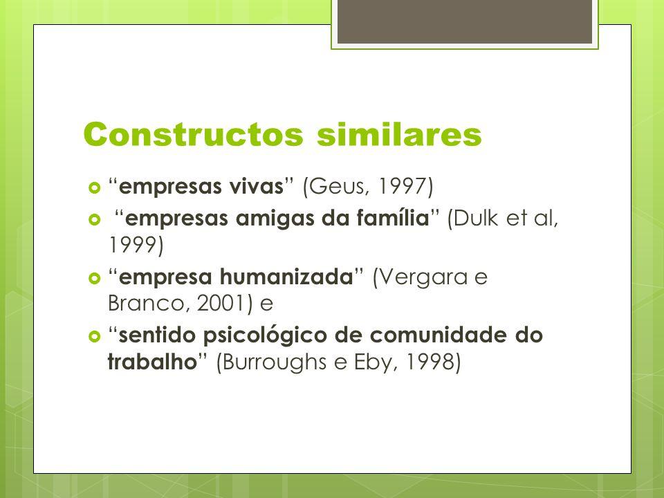 Constructos similares