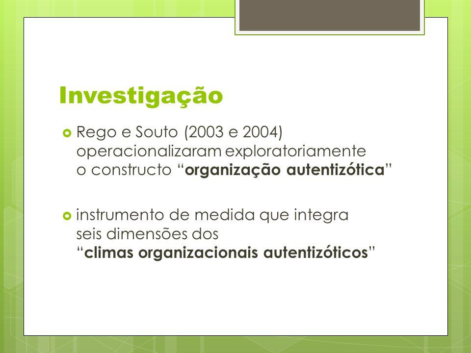 Investigação Rego e Souto (2003 e 2004) operacionalizaram exploratoriamente o constructo organização autentizótica