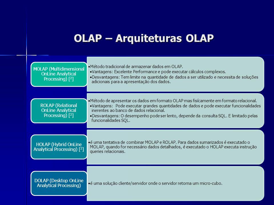 OLAP – Arquiteturas OLAP