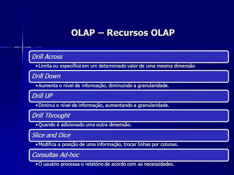 OLAP – Recursos OLAP Drill Across