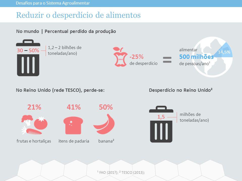 Reduzir o desperdício de alimentos