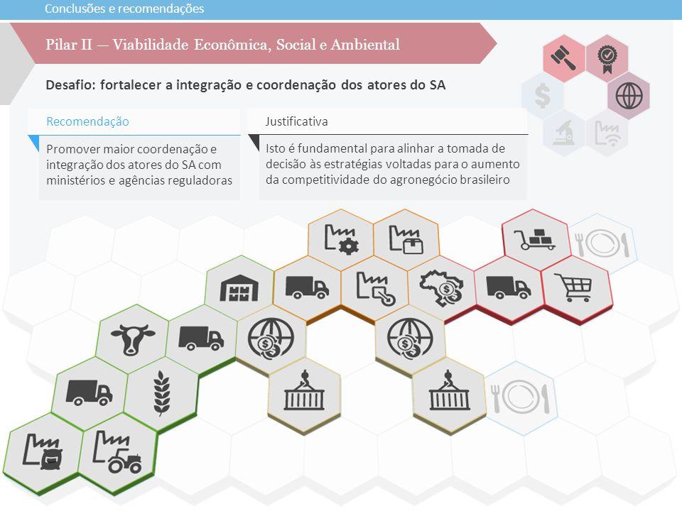 Pilar II — Viabilidade Econômica, Social e Ambiental