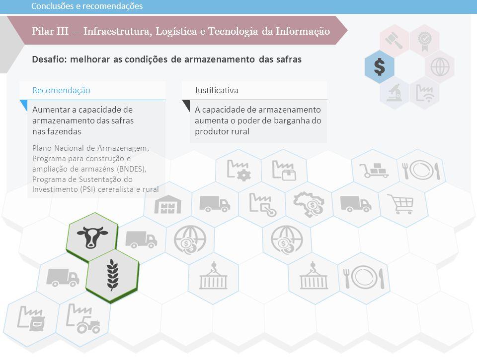 Pilar III — Infraestrutura, Logística e Tecnologia da Informação