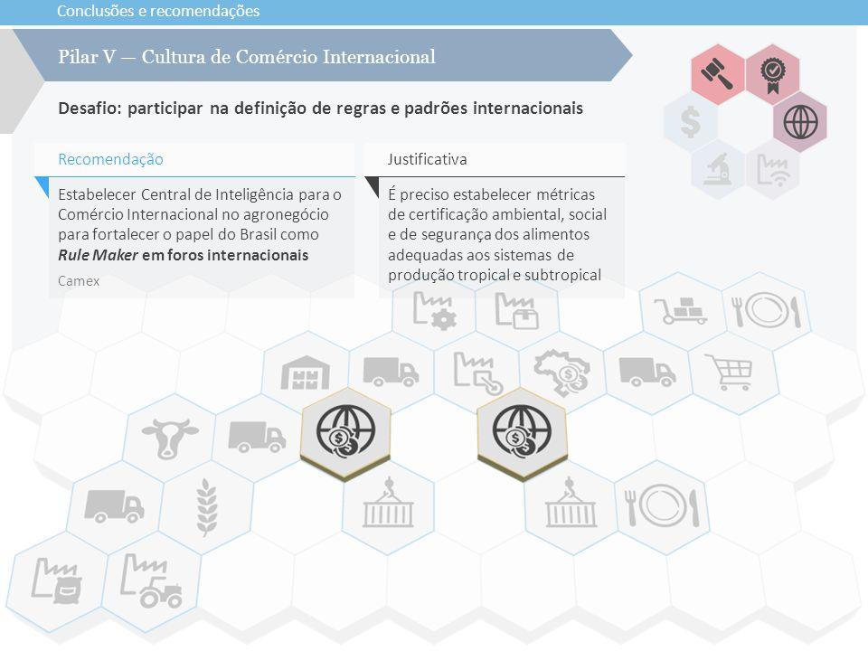 Pilar V — Cultura de Comércio Internacional