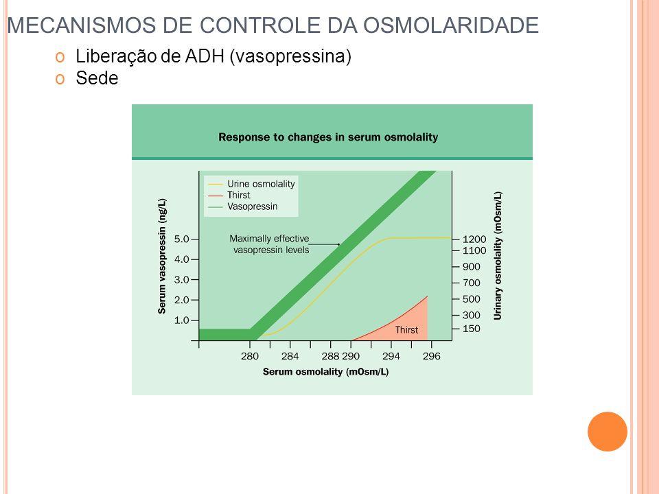 MECANISMOS DE CONTROLE DA OSMOLARIDADE
