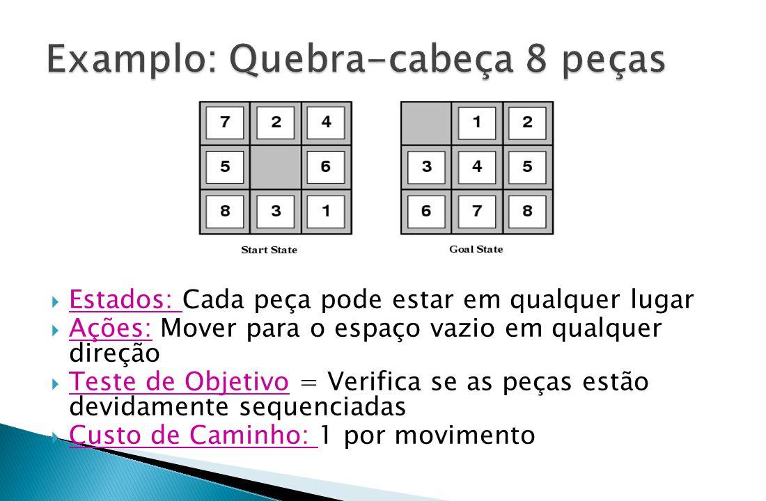 Examplo: Quebra-cabeça 8 peças