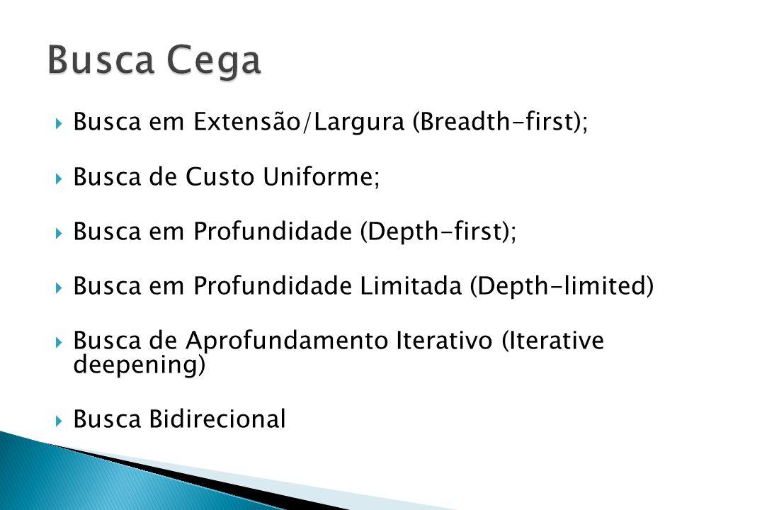 Busca Cega Busca em Extensão/Largura (Breadth-first);