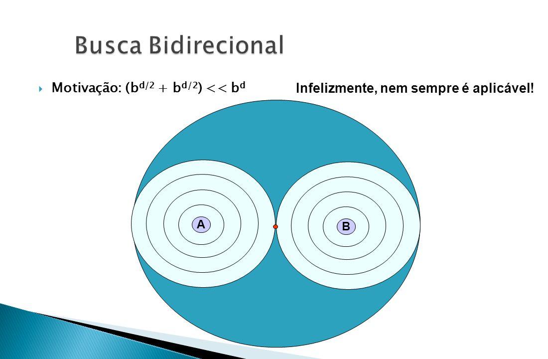 Busca Bidirecional Motivação: (bd/2 + bd/2) << bd
