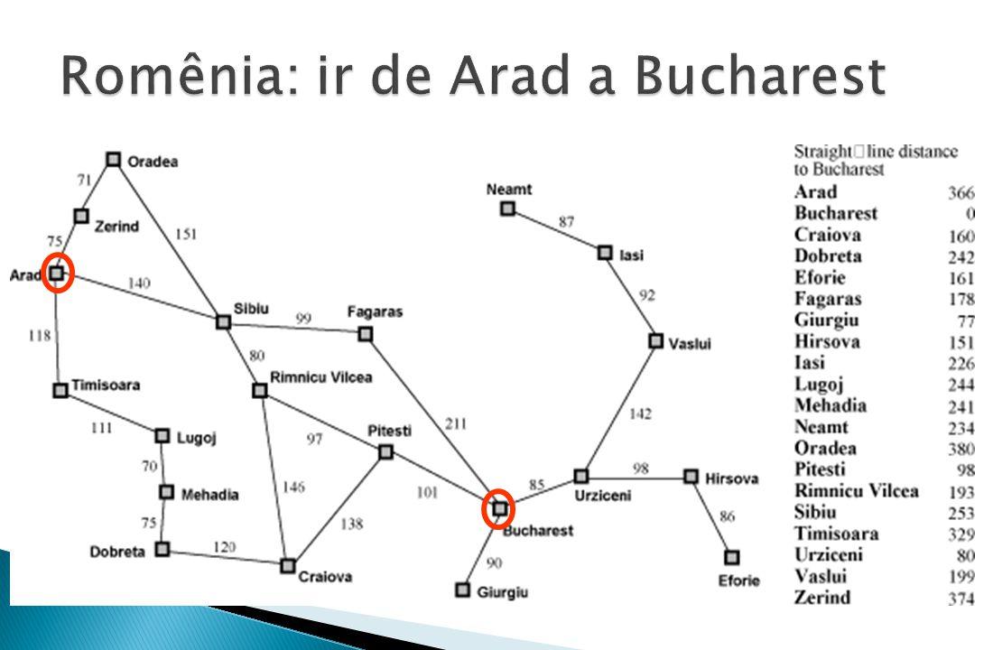 Romênia: ir de Arad a Bucharest