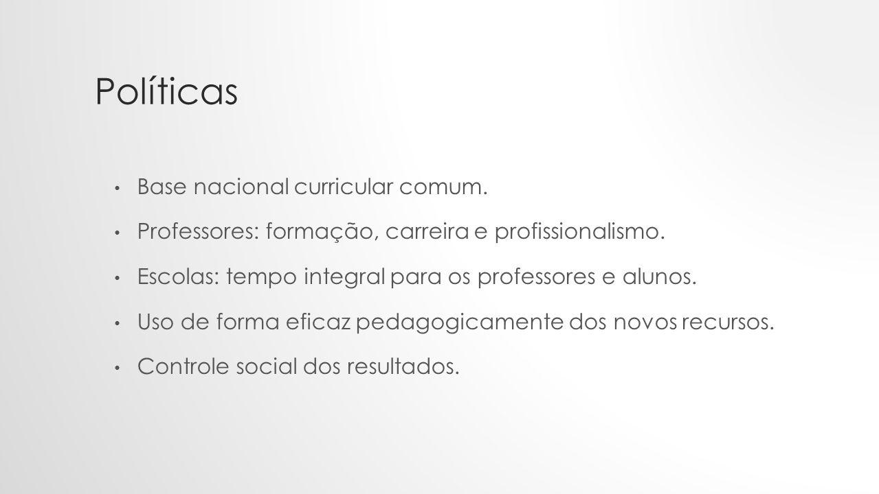 Políticas Base nacional curricular comum.