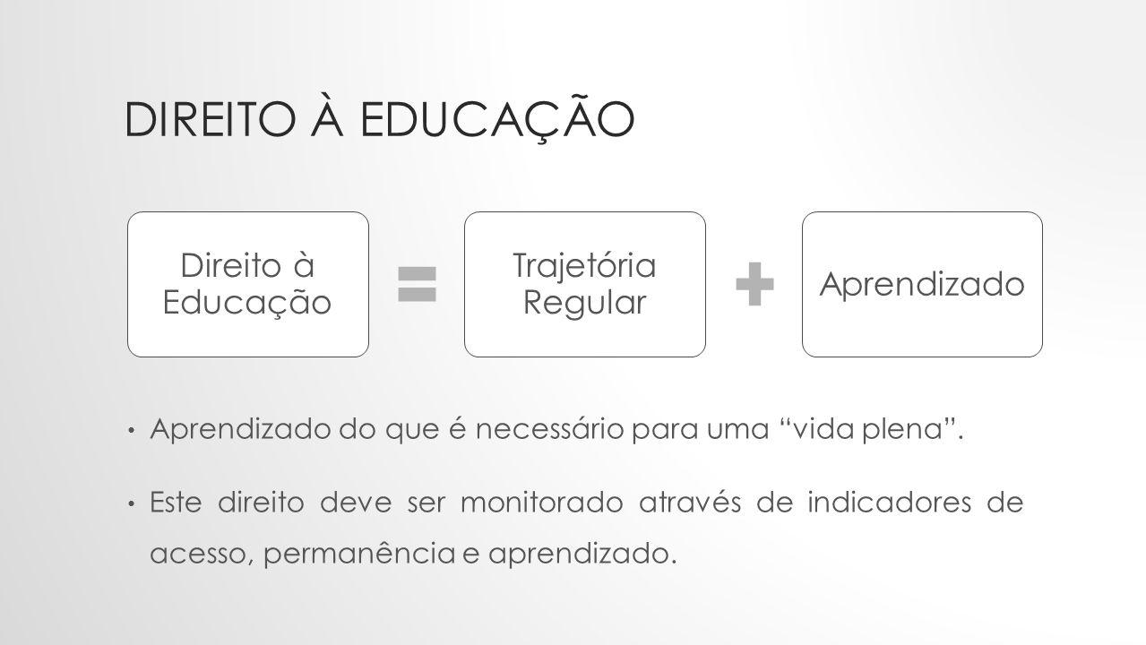 Direito à educação Aprendizado do que é necessário para uma vida plena .
