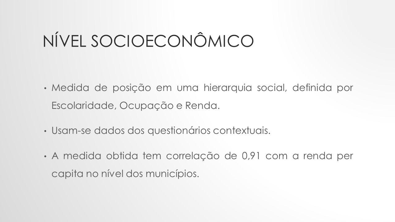 Nível socioeconômico Medida de posição em uma hierarquia social, definida por Escolaridade, Ocupação e Renda.