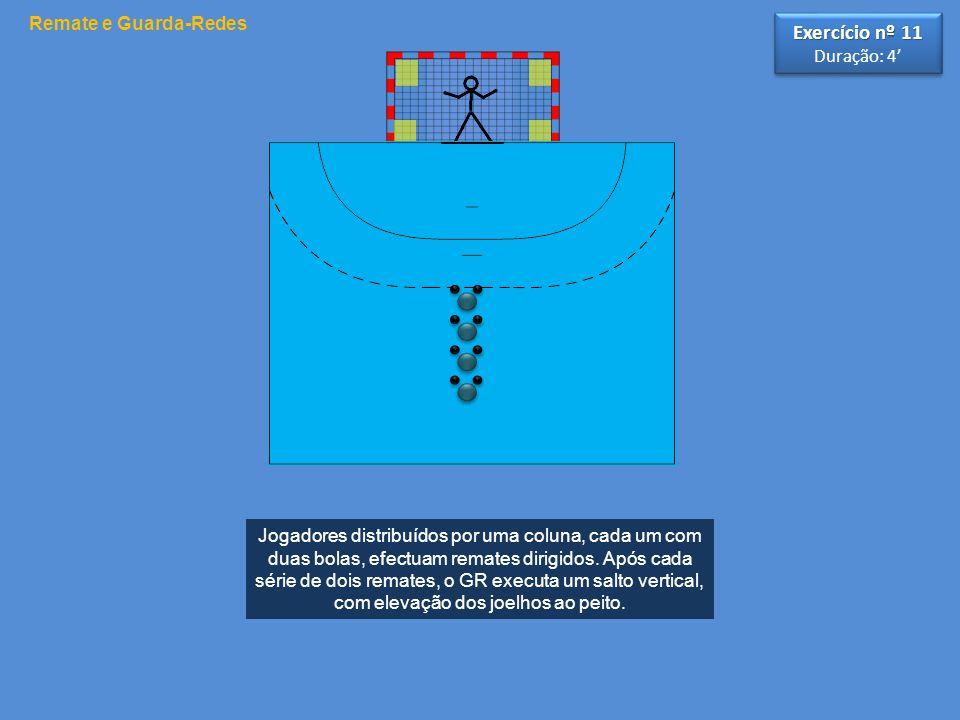 Exercício nº 11 Remate e Guarda-Redes Duração: 4'