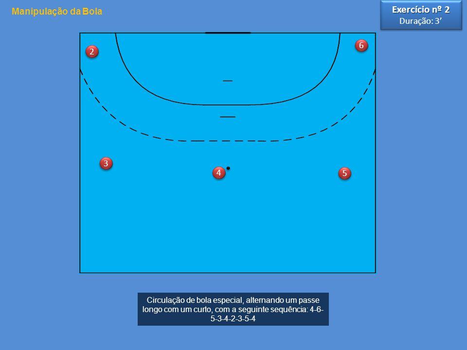 Exercício nº 2 Manipulação da Bola Duração: 3' 6 2 3 4 5