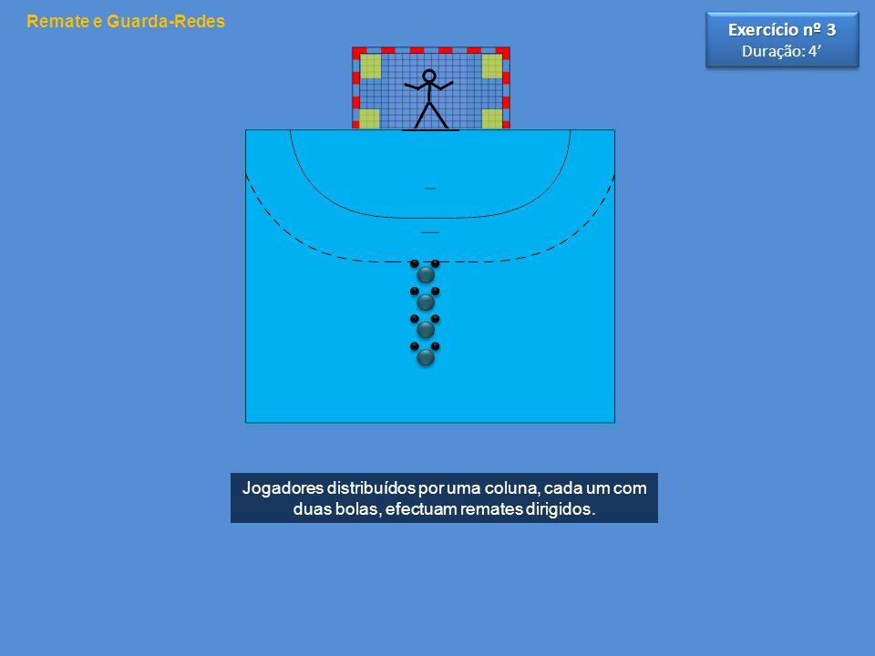 Exercício nº 3 Remate e Guarda-Redes Duração: 4'