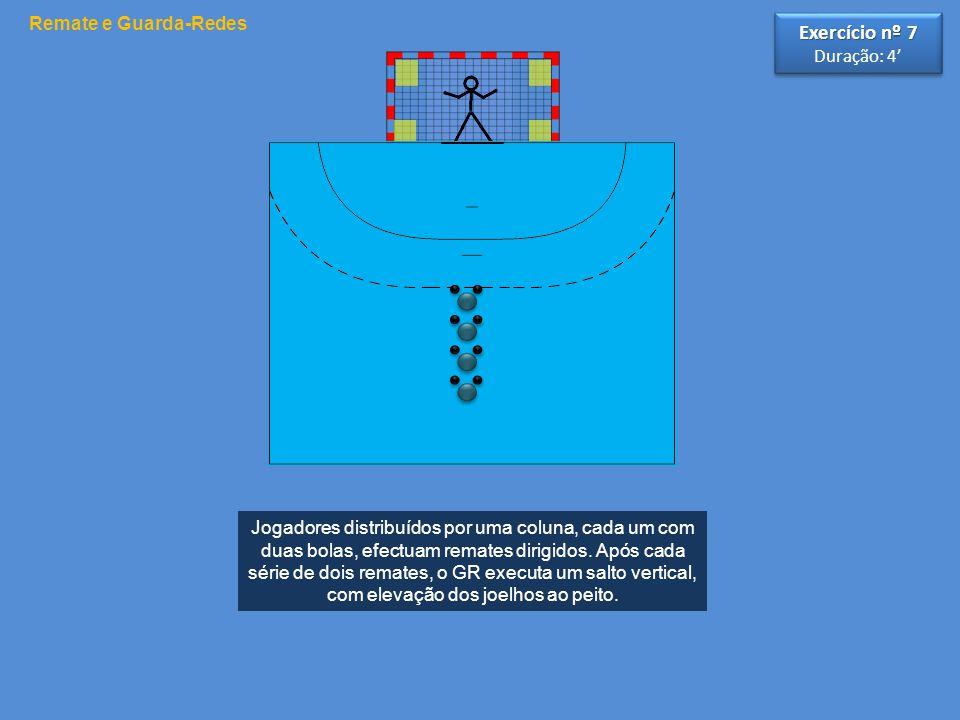 Exercício nº 7 Remate e Guarda-Redes Duração: 4'