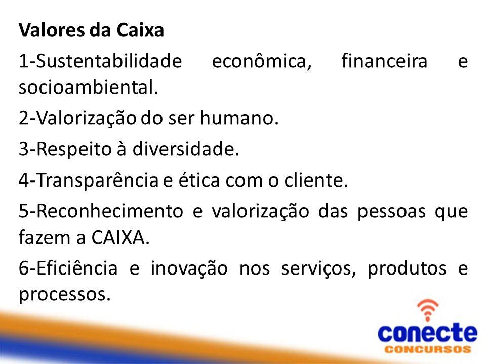 Valores da Caixa 1-Sustentabilidade econômica, financeira e socioambiental. 2-Valorização do ser humano.