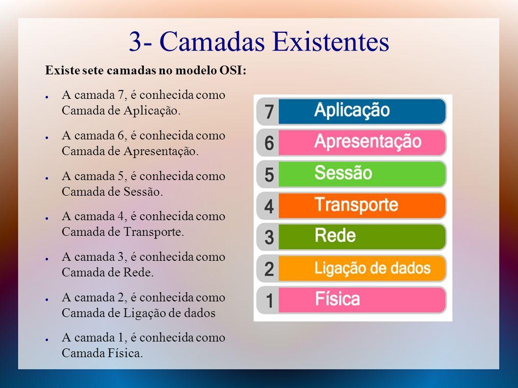 3- Camadas Existentes Existe sete camadas no modelo OSI: