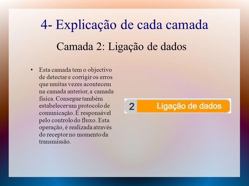 4- Explicação de cada camada