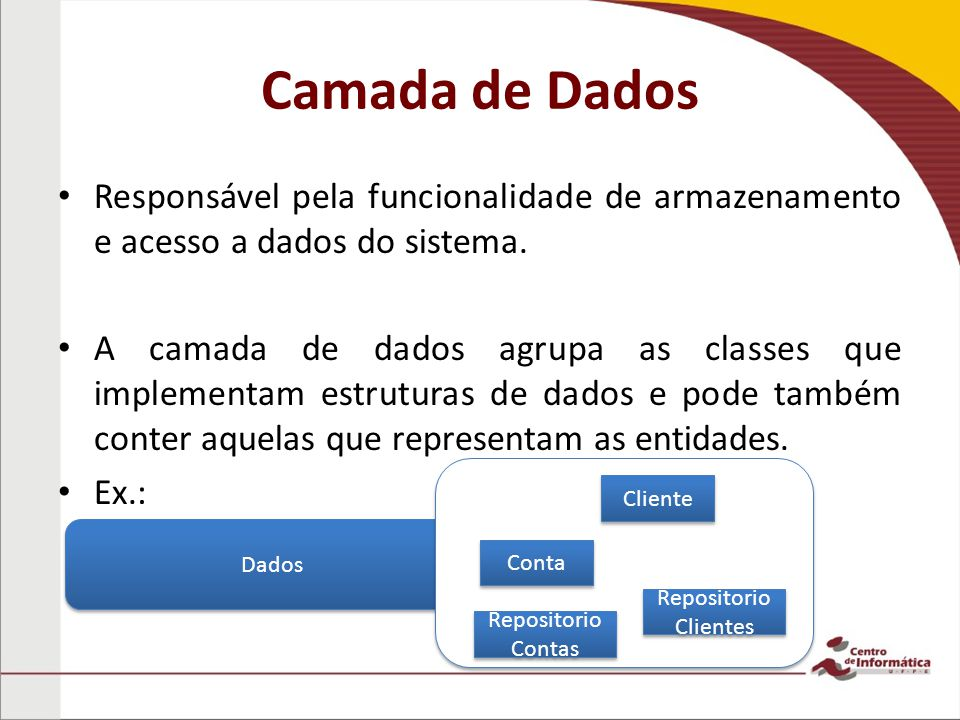 Camada de Dados Responsável pela funcionalidade de armazenamento e acesso a dados do sistema.