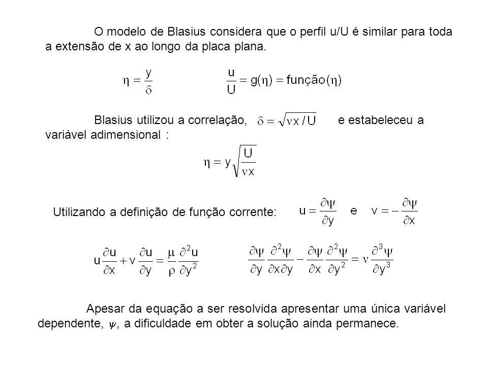 O modelo de Blasius considera que o perfil u/U é similar para toda a extensão de x ao longo da placa plana.