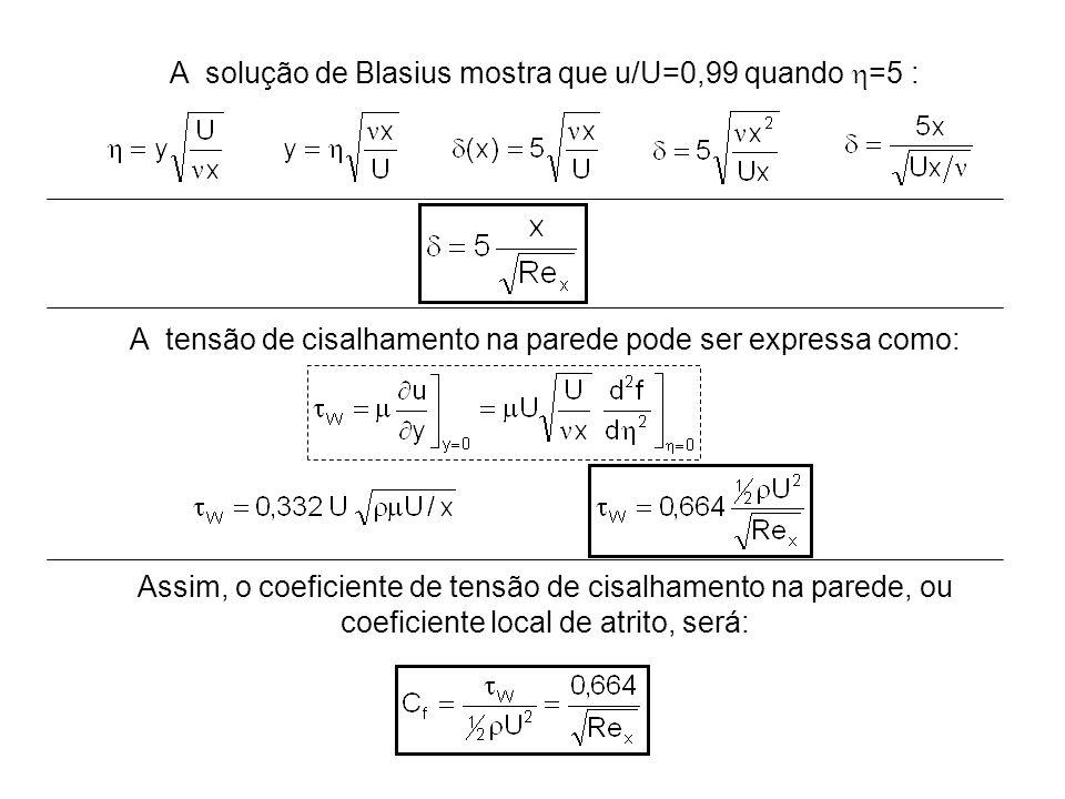 A solução de Blasius mostra que u/U=0,99 quando h=5 :