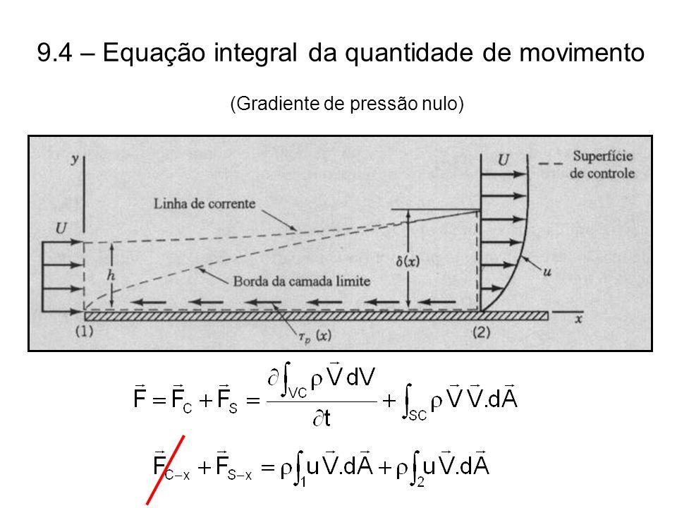 9.4 – Equação integral da quantidade de movimento