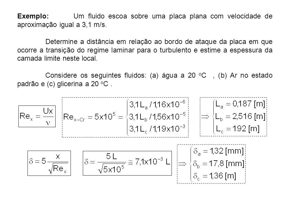Exemplo: Um fluido escoa sobre uma placa plana com velocidade de aproximação igual a 3,1 m/s.