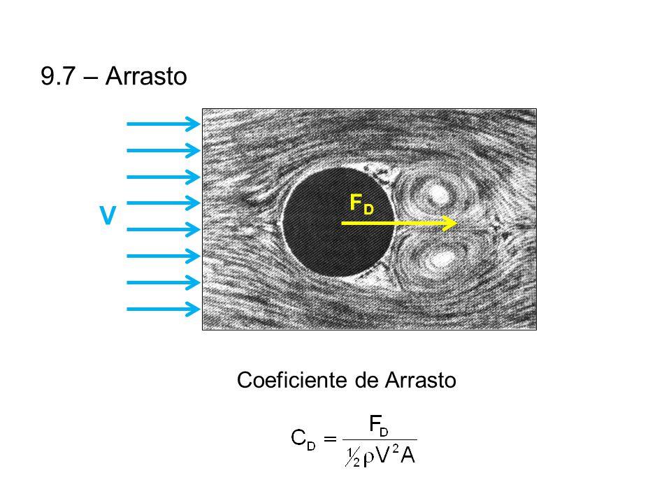 9.7 – Arrasto FD V Coeficiente de Arrasto