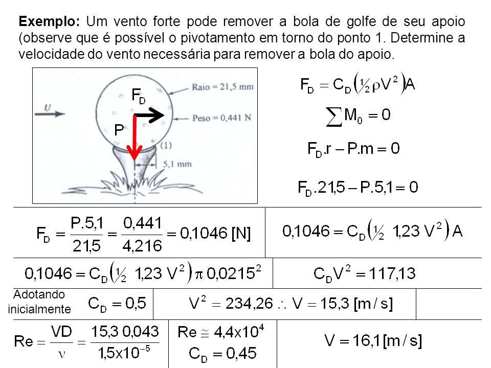 Exemplo: Um vento forte pode remover a bola de golfe de seu apoio (observe que é possível o pivotamento em torno do ponto 1. Determine a velocidade do vento necessária para remover a bola do apoio.