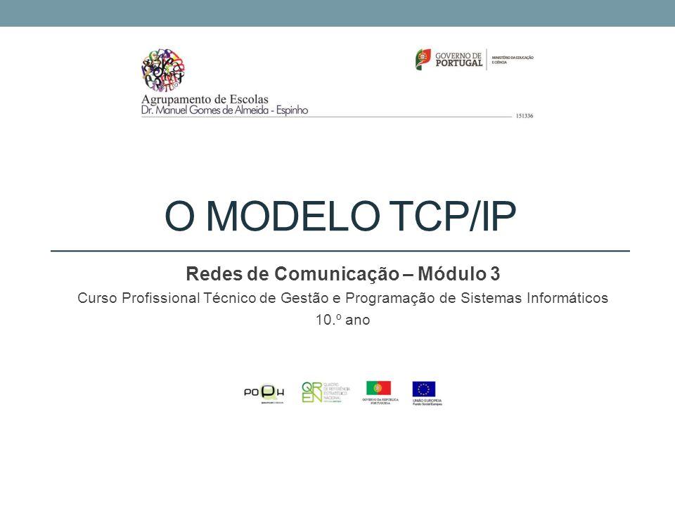 Redes de Comunicação – Módulo 3