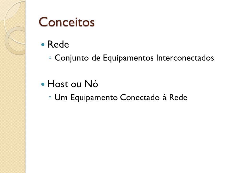 Conceitos Rede Host ou Nó Conjunto de Equipamentos Interconectados