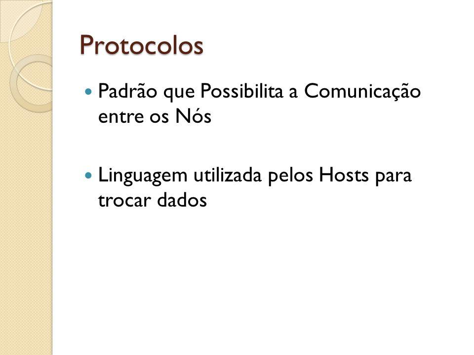 Protocolos Padrão que Possibilita a Comunicação entre os Nós