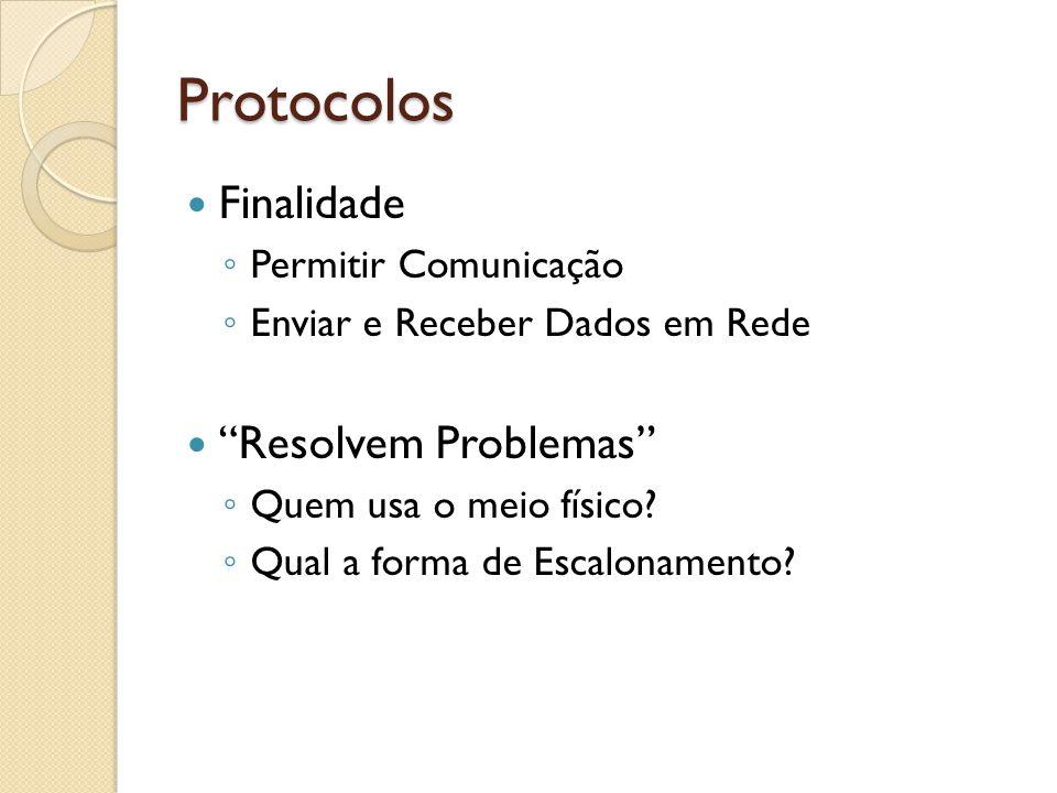 Protocolos Finalidade Resolvem Problemas Permitir Comunicação