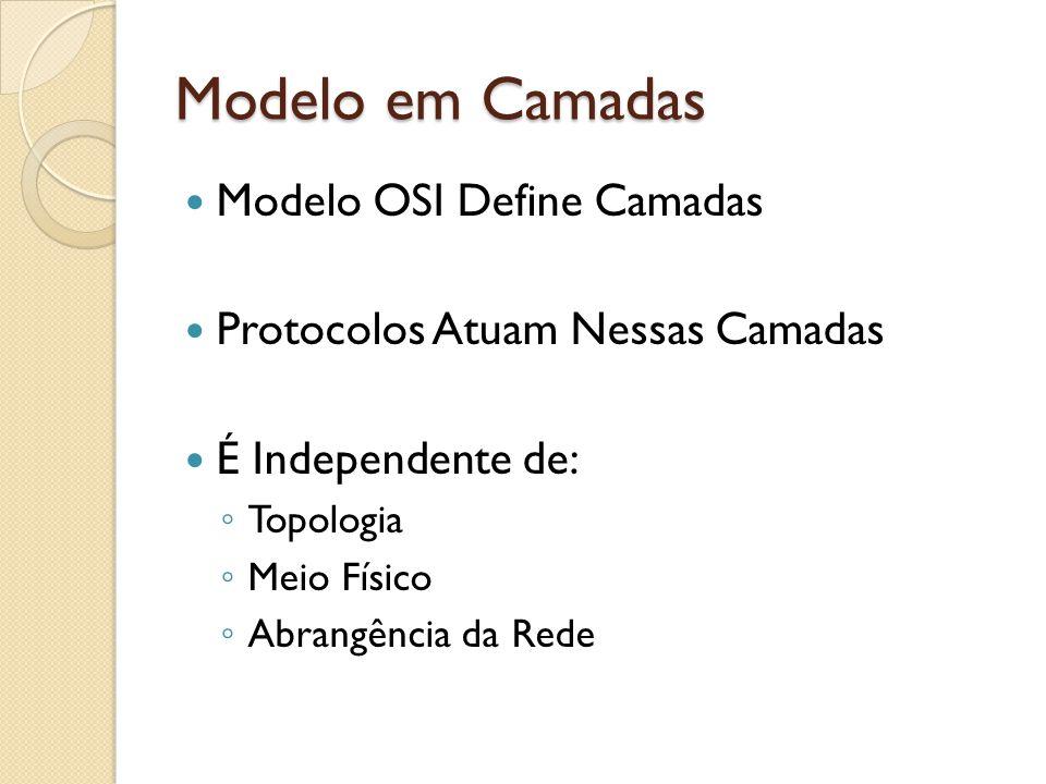 Modelo em Camadas Modelo OSI Define Camadas