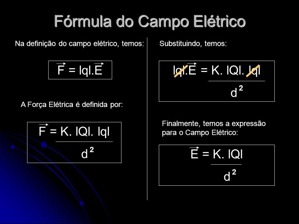 Fórmula do Campo Elétrico